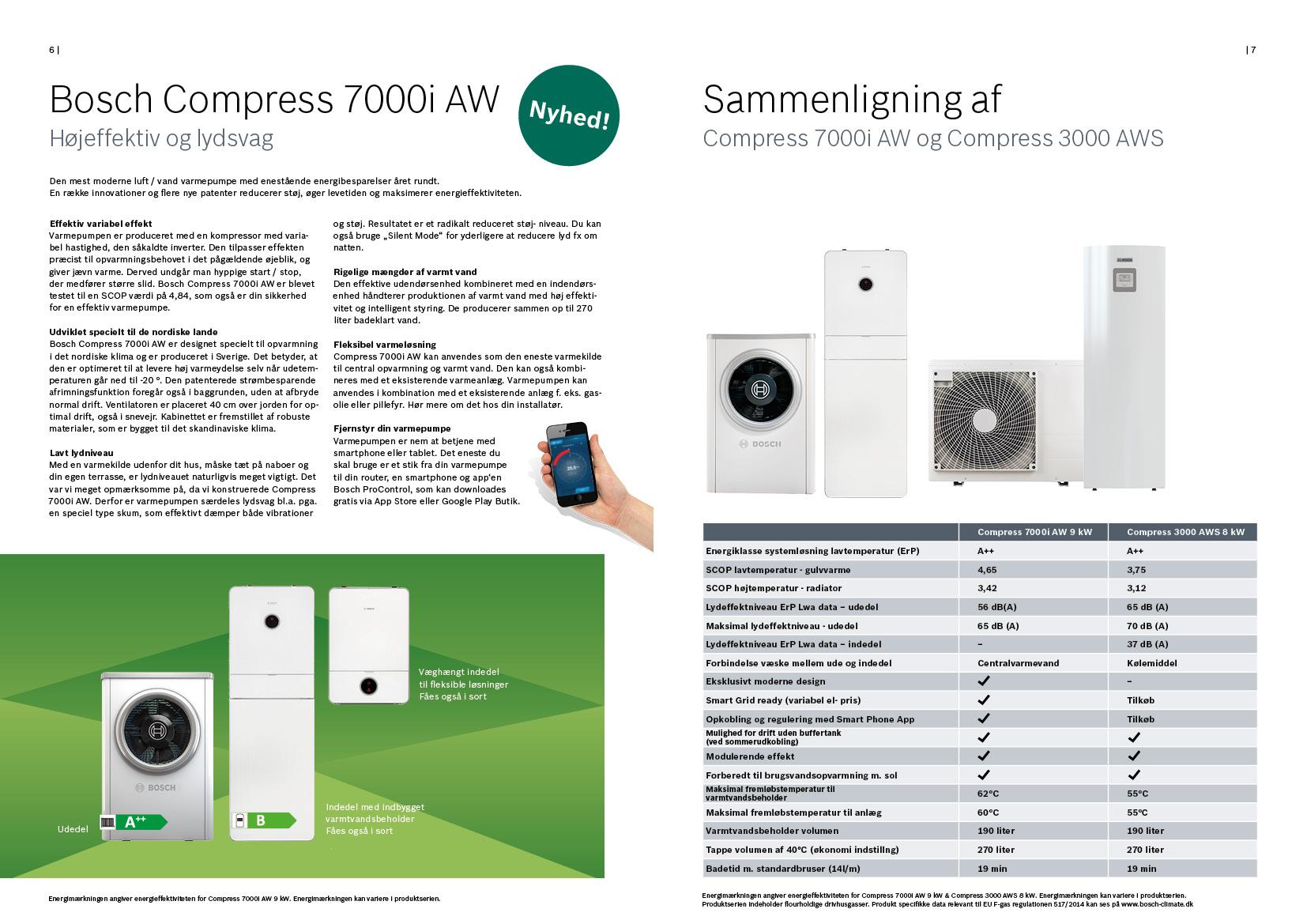 Bosch Luft_vand 7000i AW_3000 AWS4.jpg