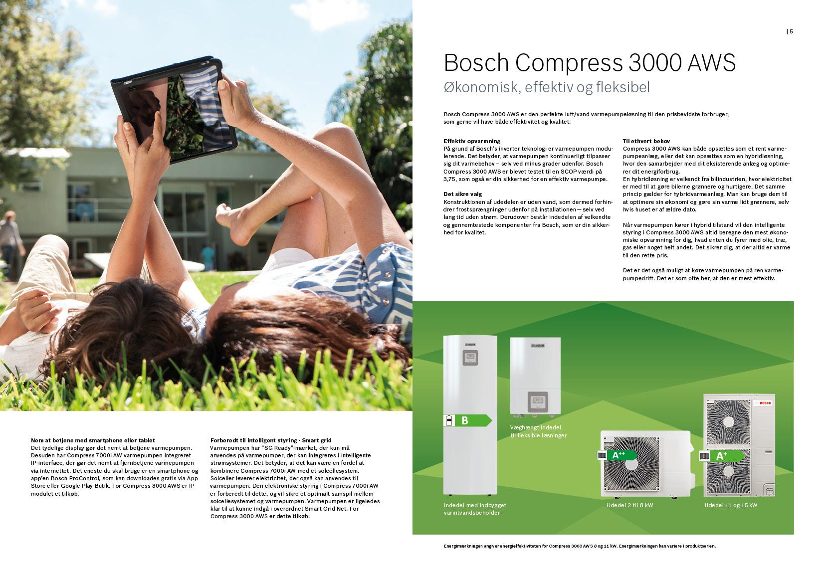 Bosch Luft_vand 7000i AW_3000 AWS3.jpg