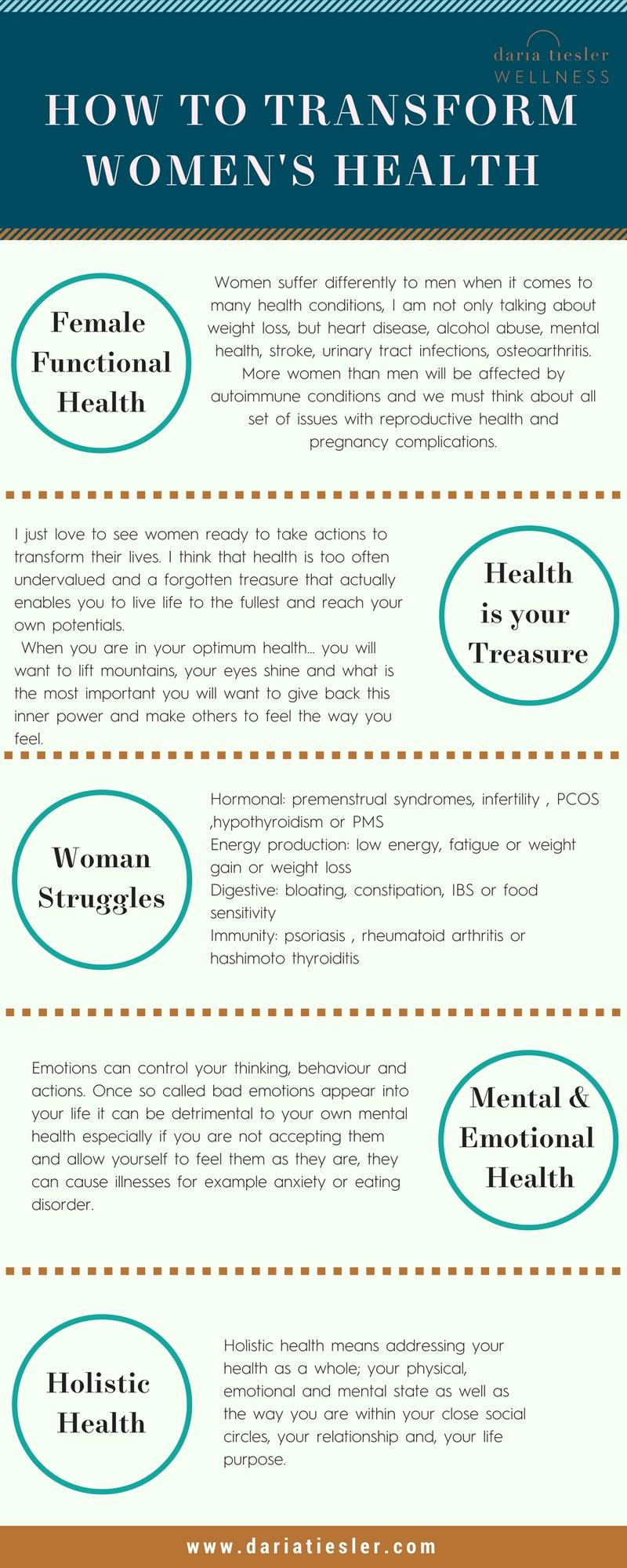 how-to-trasnform-womens-health.jpg