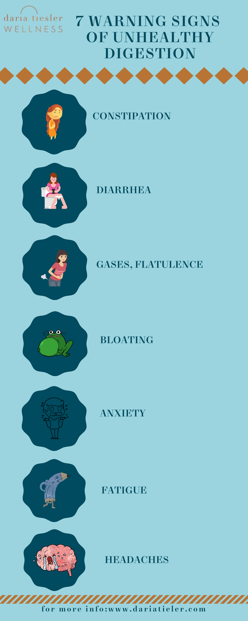 7 more common mistakes of your digestion.png