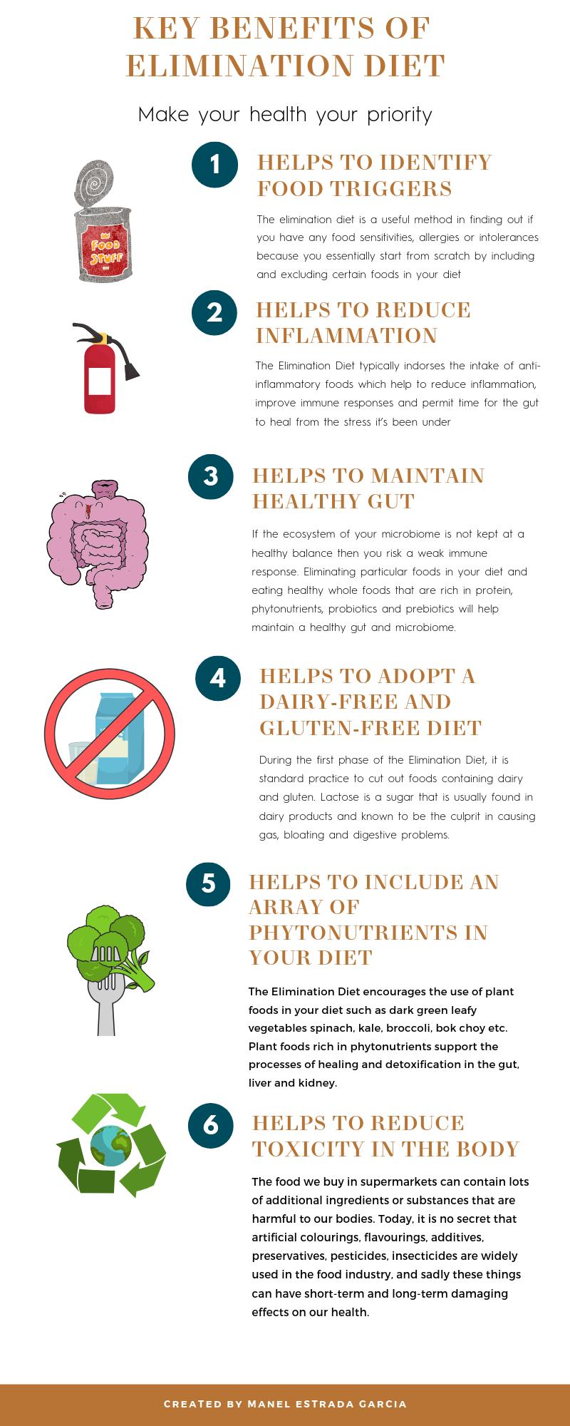 Key benefits of elimination diet.png