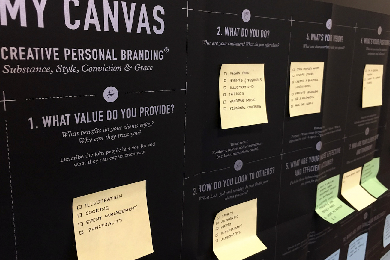 Creative_Personal_Branding_Canvas_In_use_2.jpg