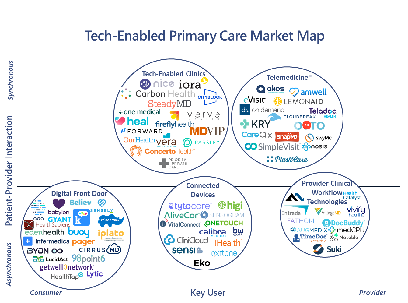 tech enabled market map pic2.png