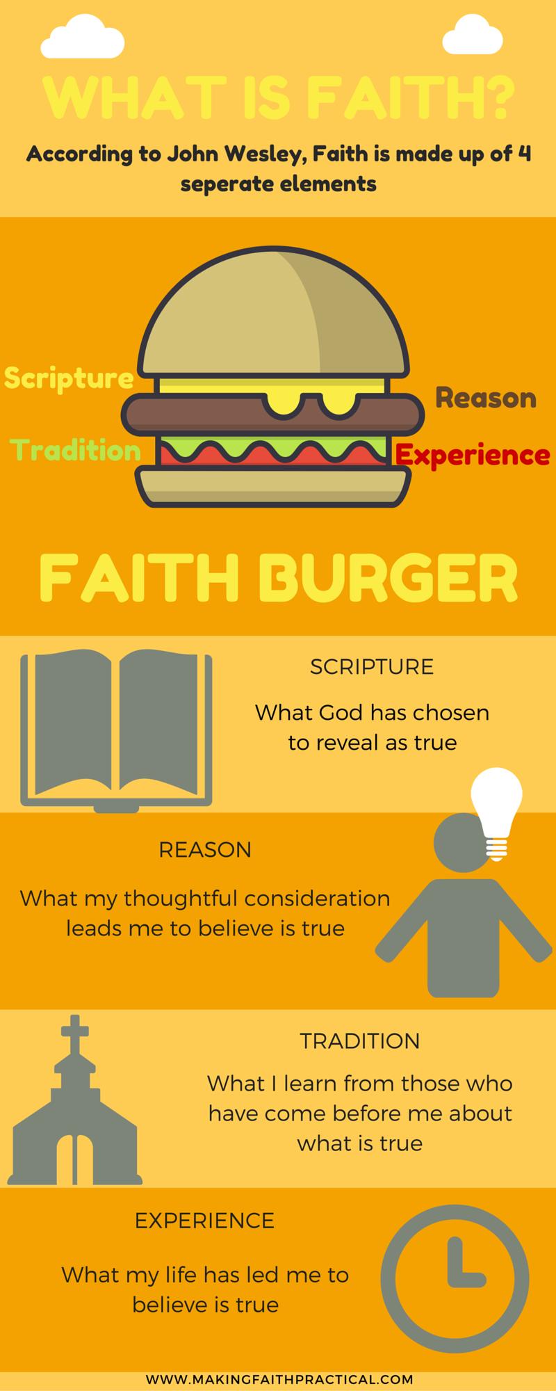 Faith Info