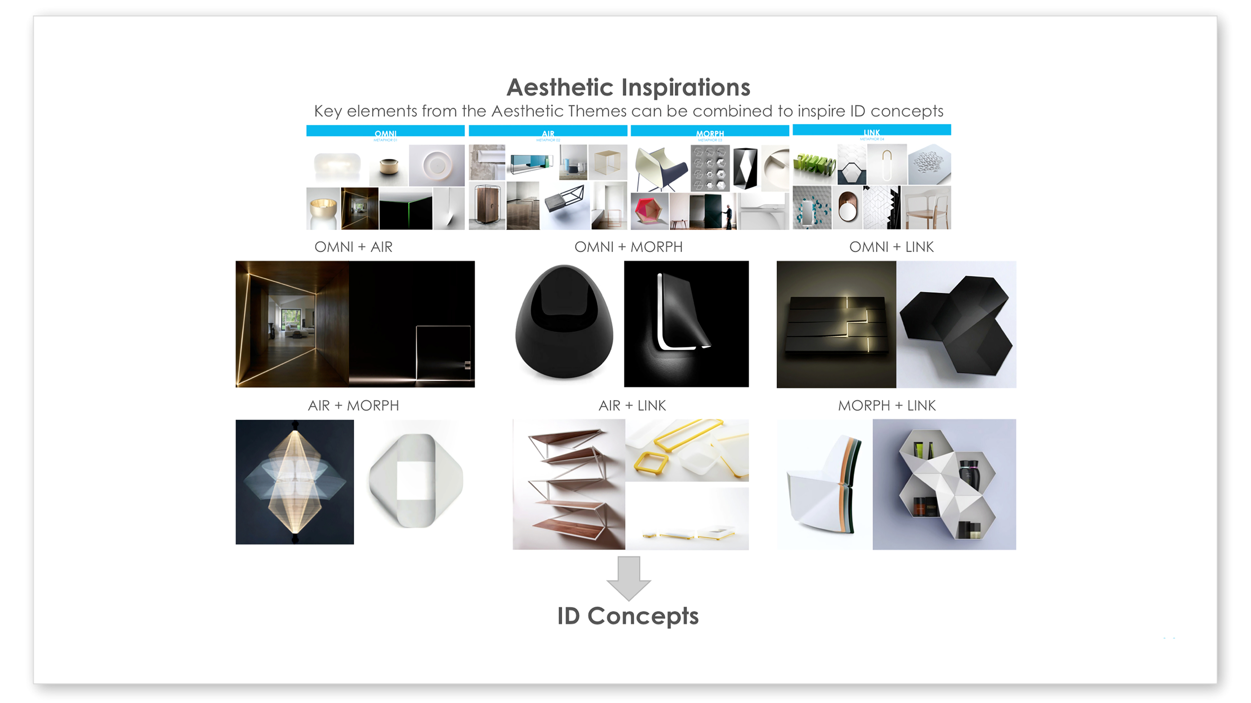 TiVo Bolt Research Aesthetic - Y Studios