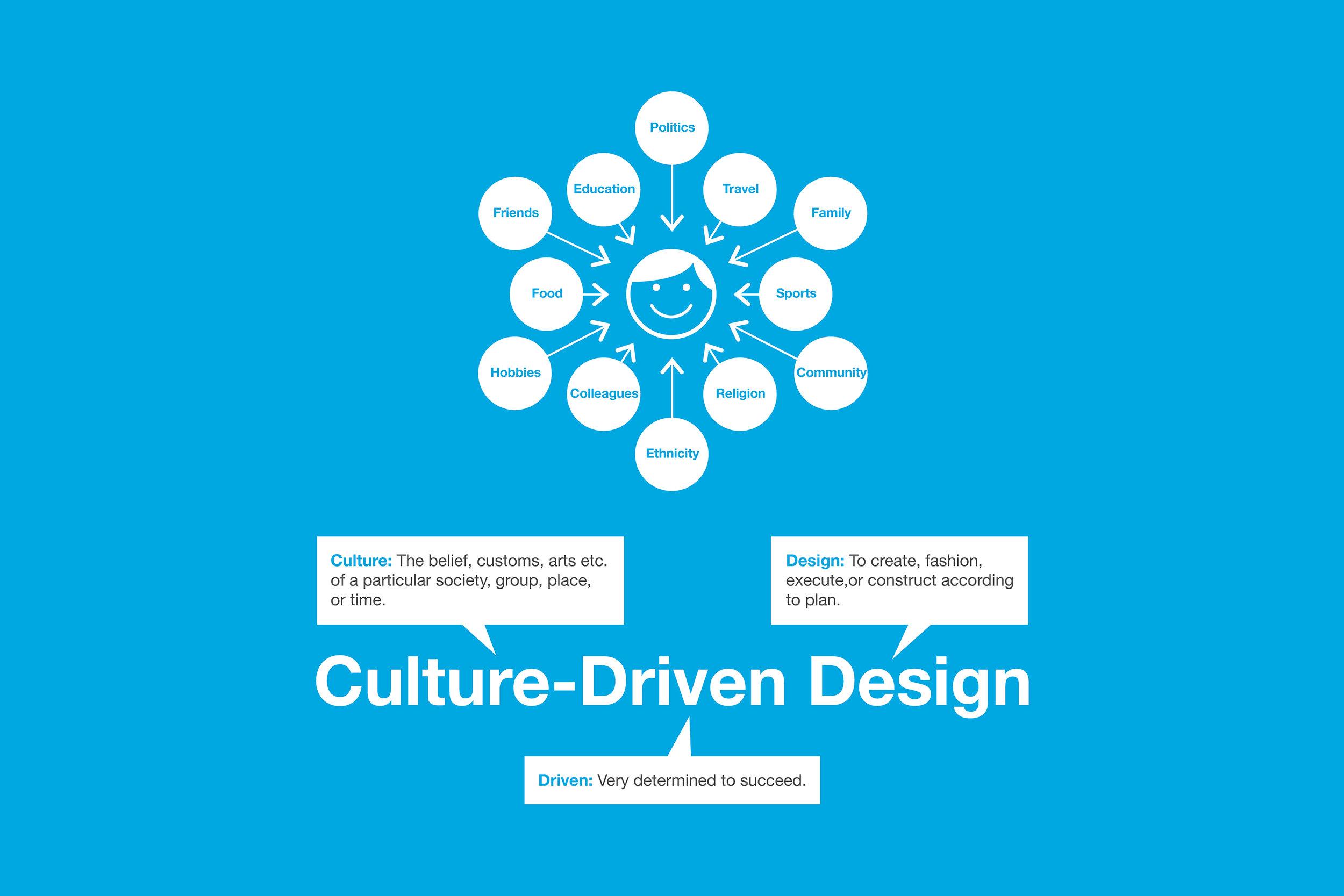Culture-driven design graphic