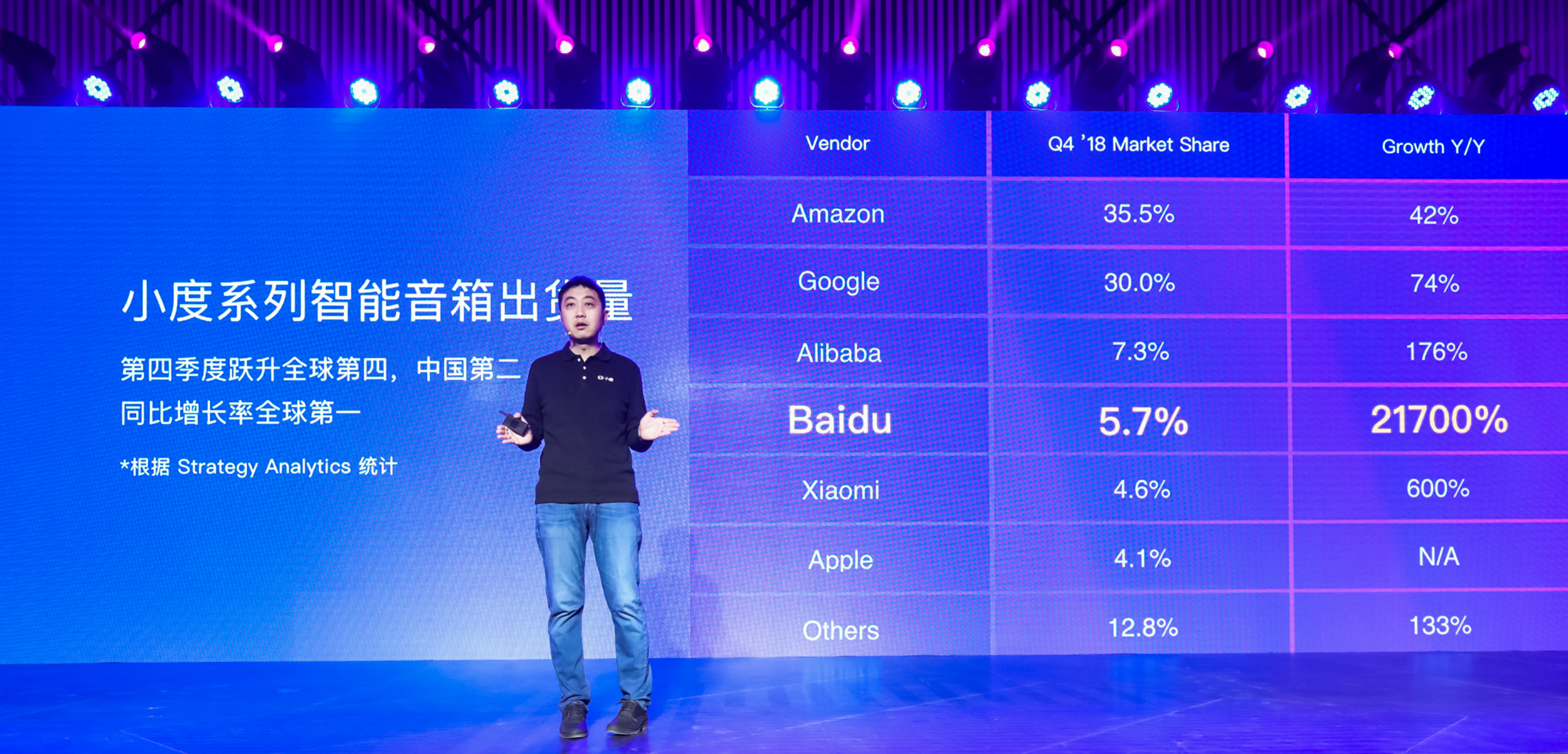 Jing Kun, General Manager of Baidu's Smart Living Group