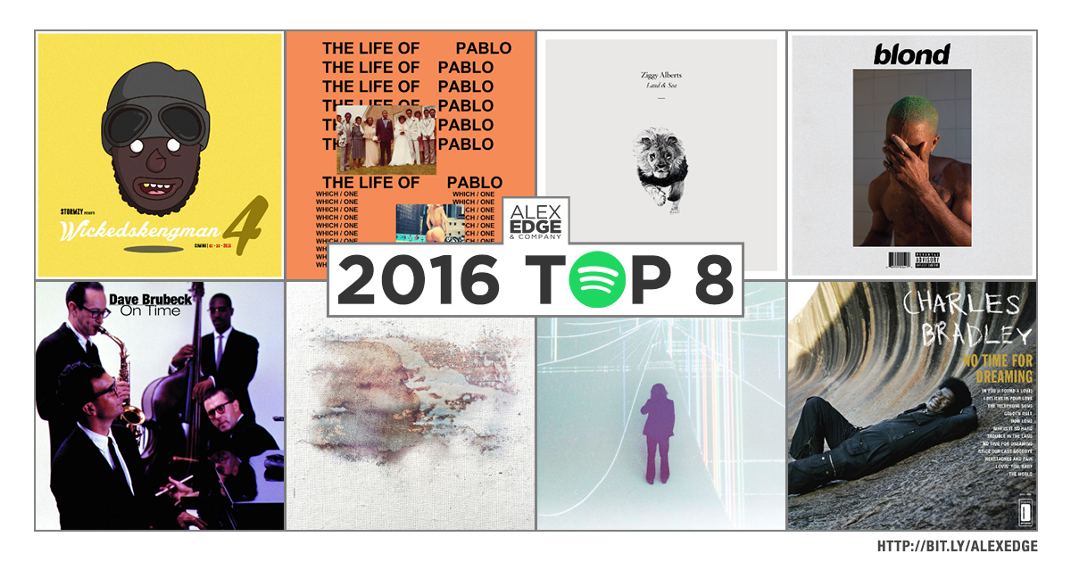 Alex-Edge-Spotify-Top-8-of-2016