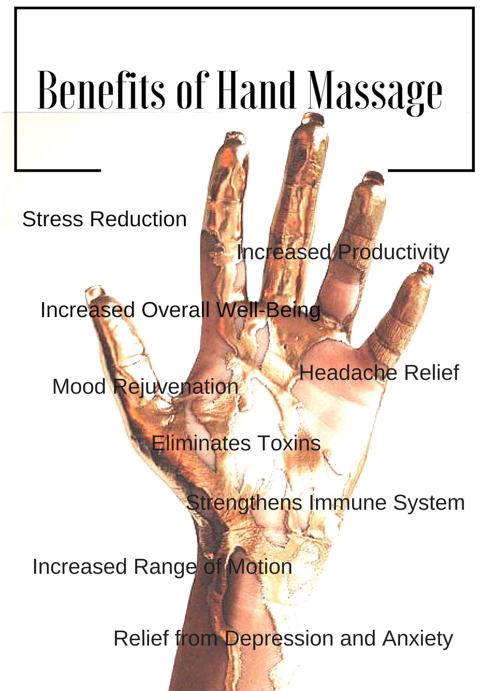Benefits of Hand Massage.png