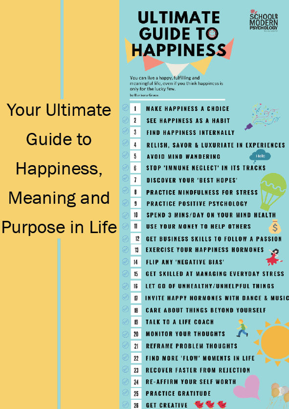Happiness infographic