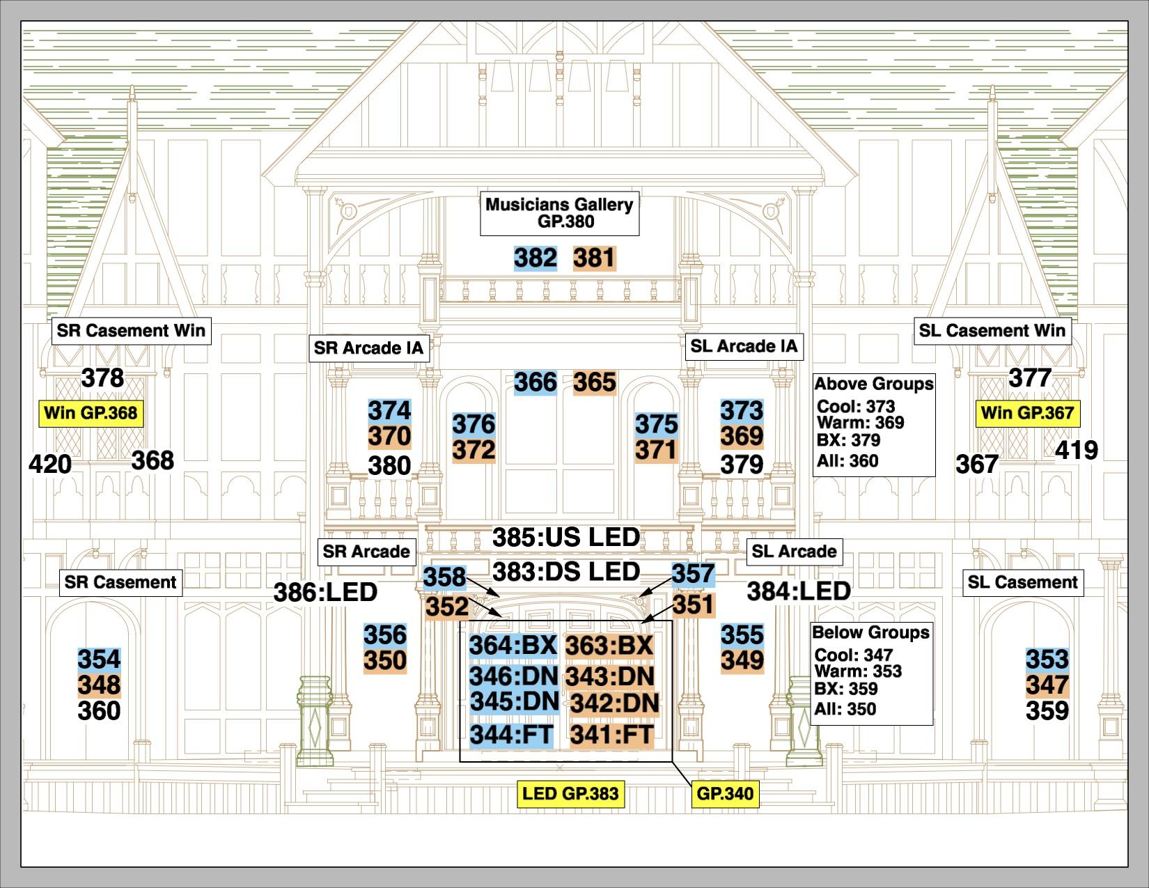Magic Sheet - Allen Elizabethan Stage House - OSF 2015