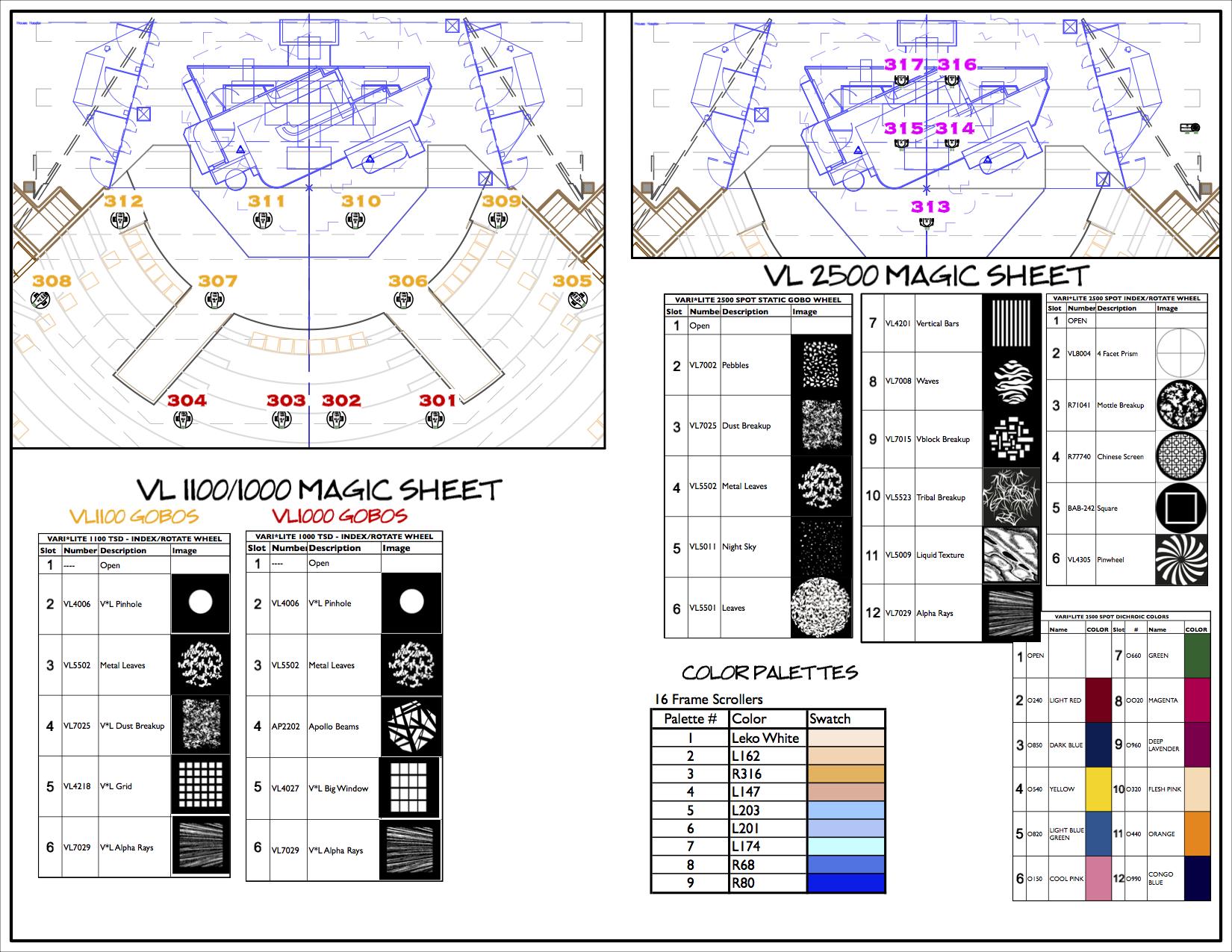 Moving Lx Magic Sheet - Sweat - OSF 2015 - LD: Peter Kaczorowski