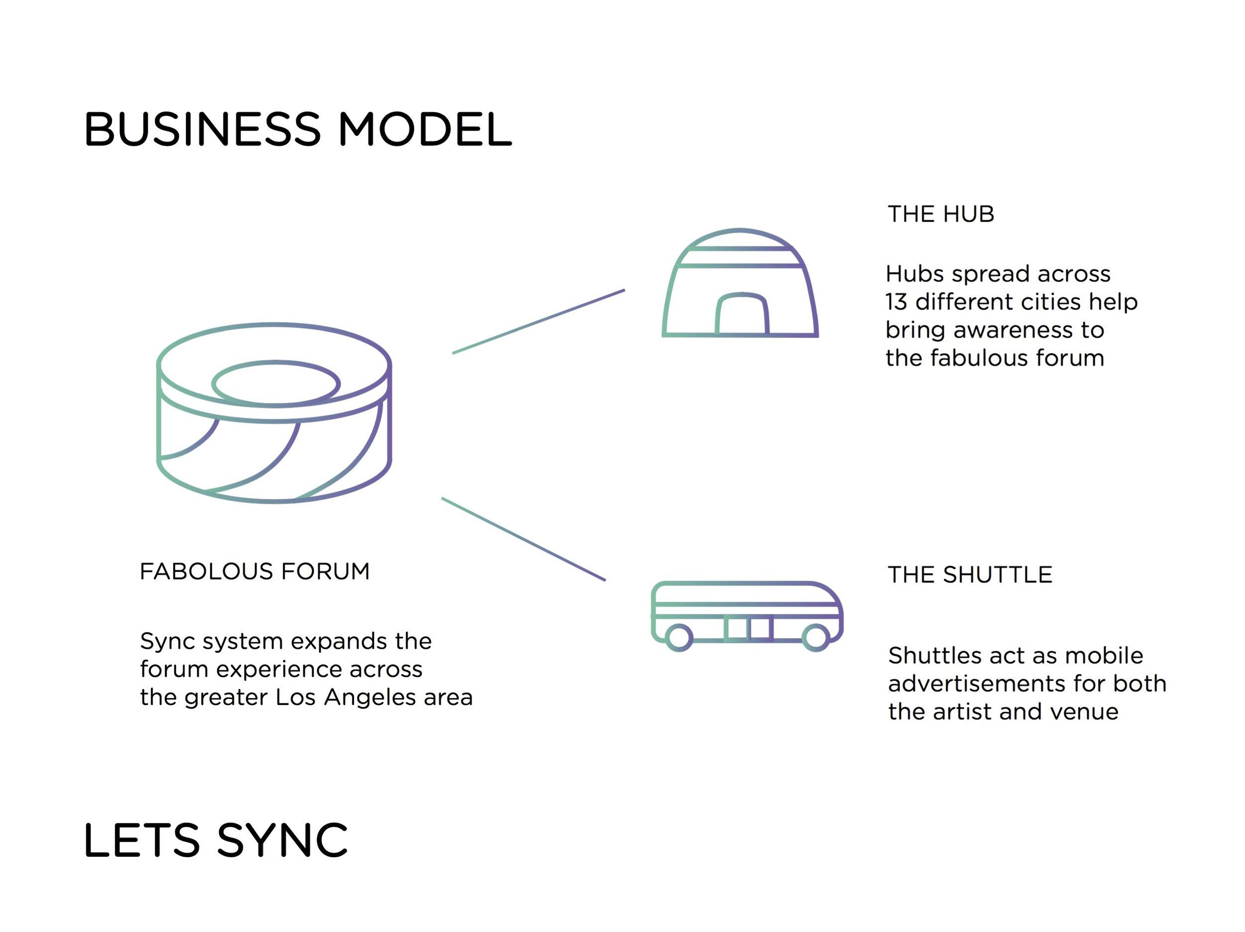 sync web 1-6.jpg