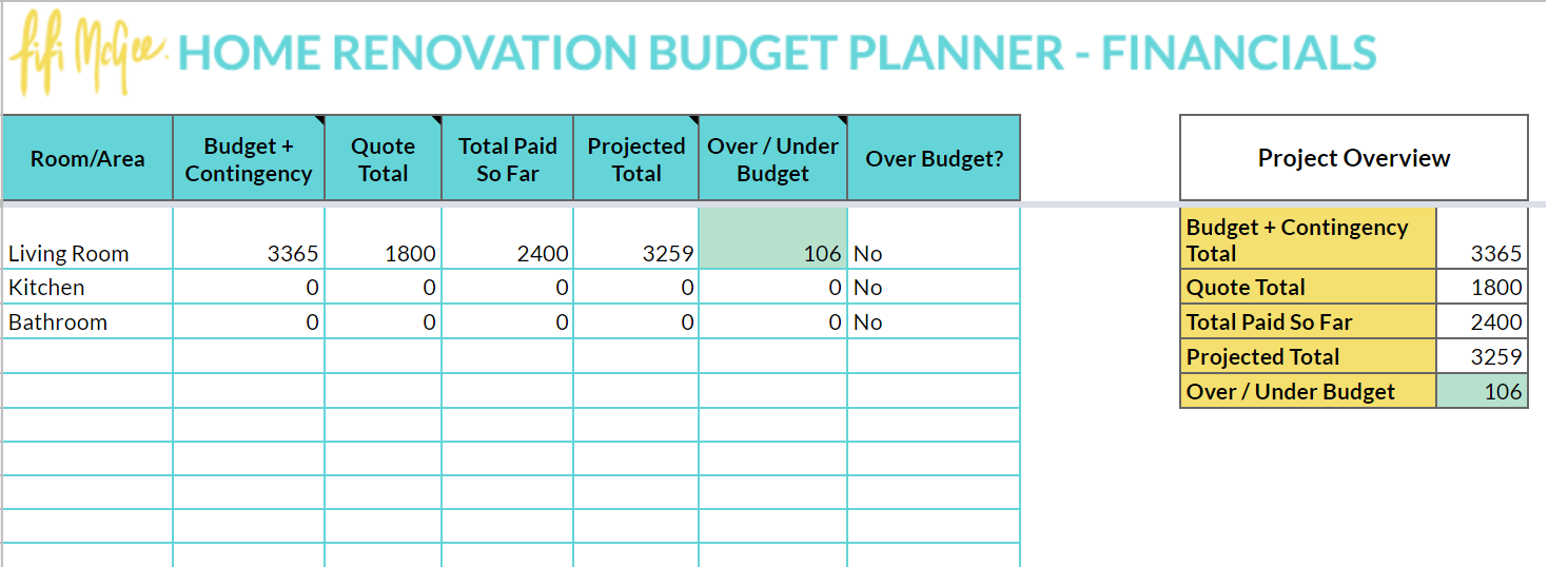 renovation budget spreadsheet