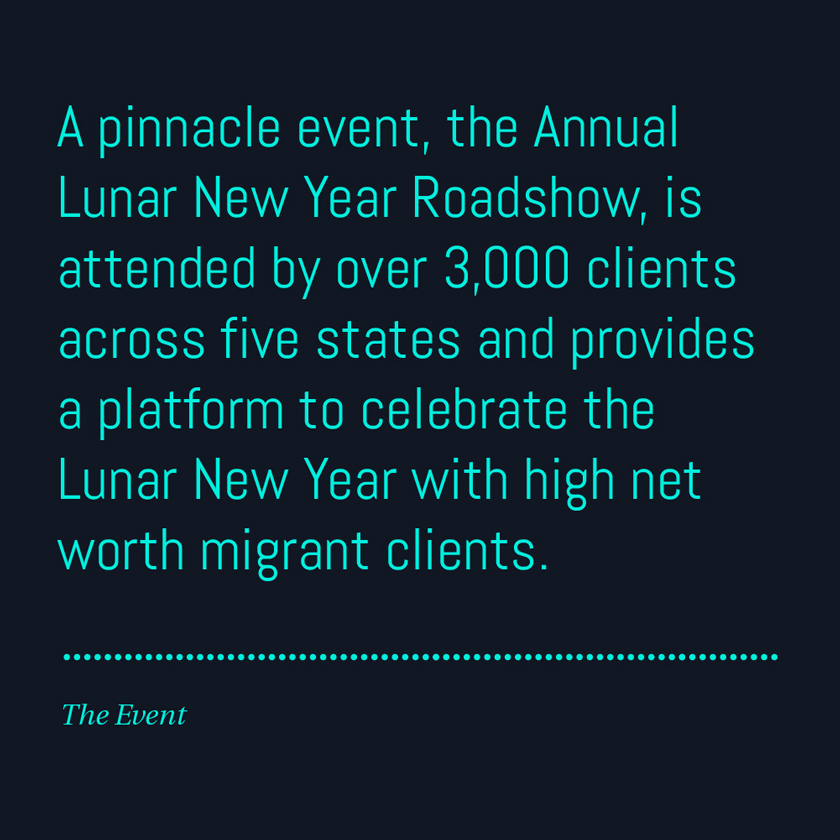 A pinnacle event, the Annual Lunar New Year Roadshow, is attended by over 3,000 clients across five states and provides a platform to celebrate the Lunar New Year with high net worth migrant clients.