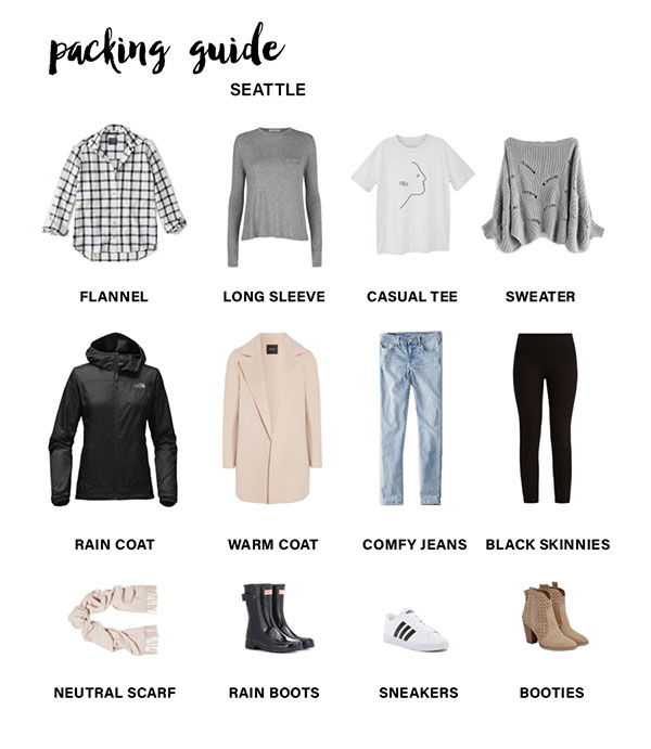 packing guide to seattle small.jpg