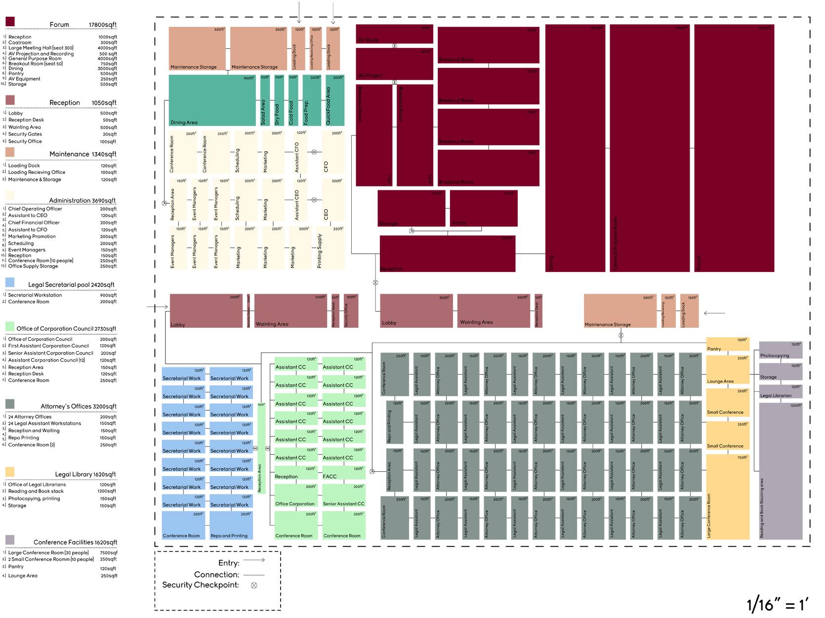 Program Distribution.jpg
