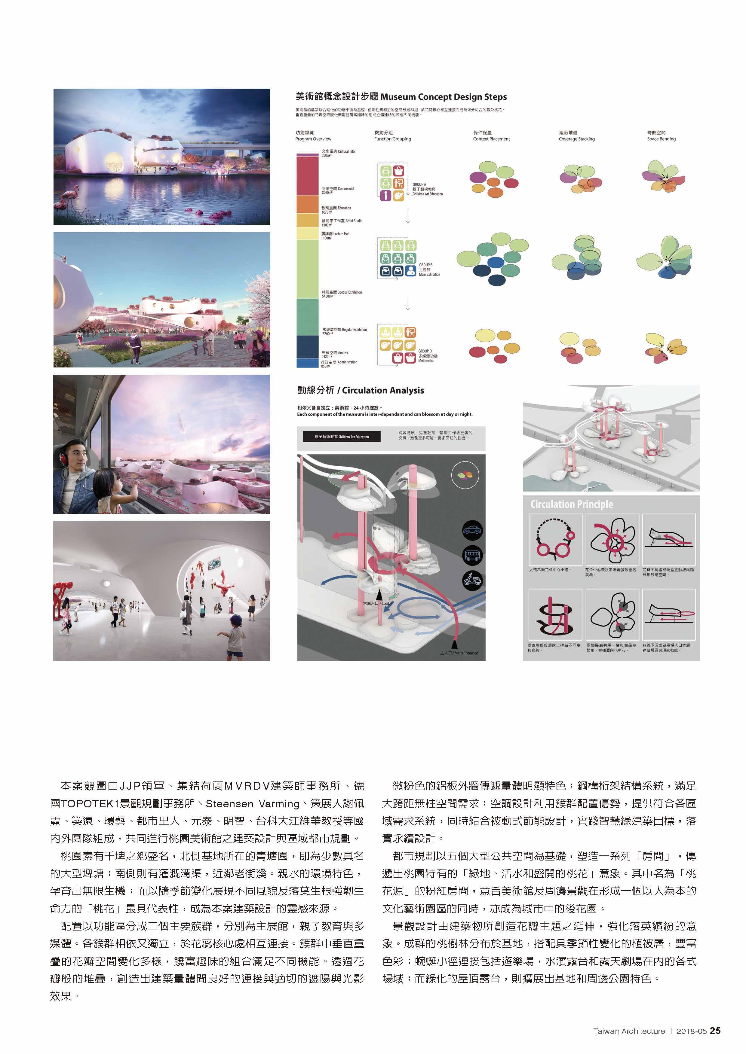2018-TA-5月號-桃園美術館競圖_頁面_09.jpg
