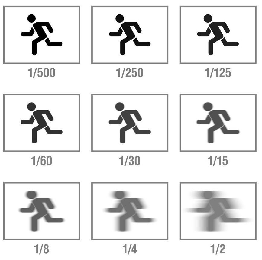 photography-cheat-sheet-in-icons-shutter-speed-vector-18473995.jpg