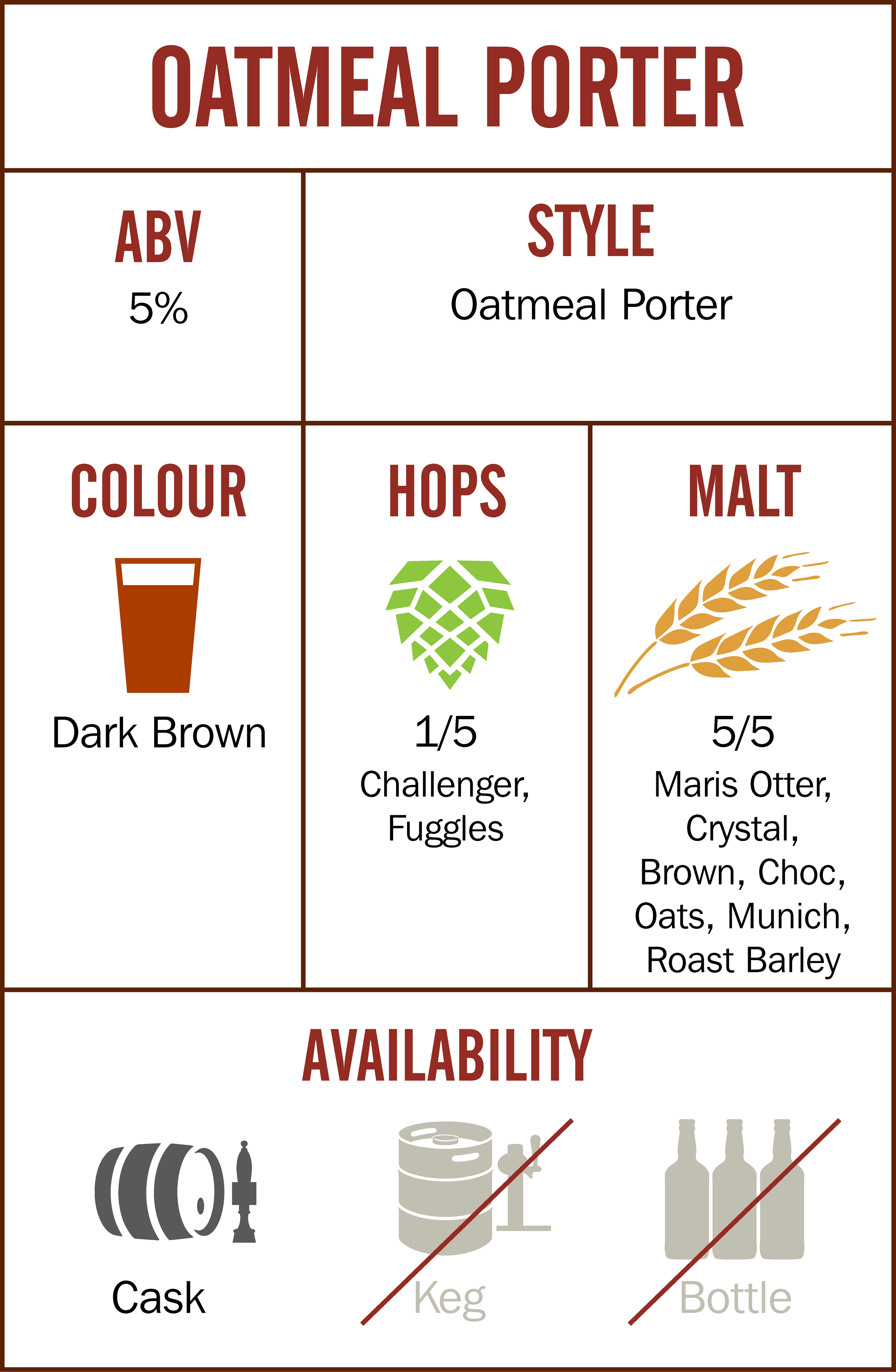 BBF Oatmeal Porter