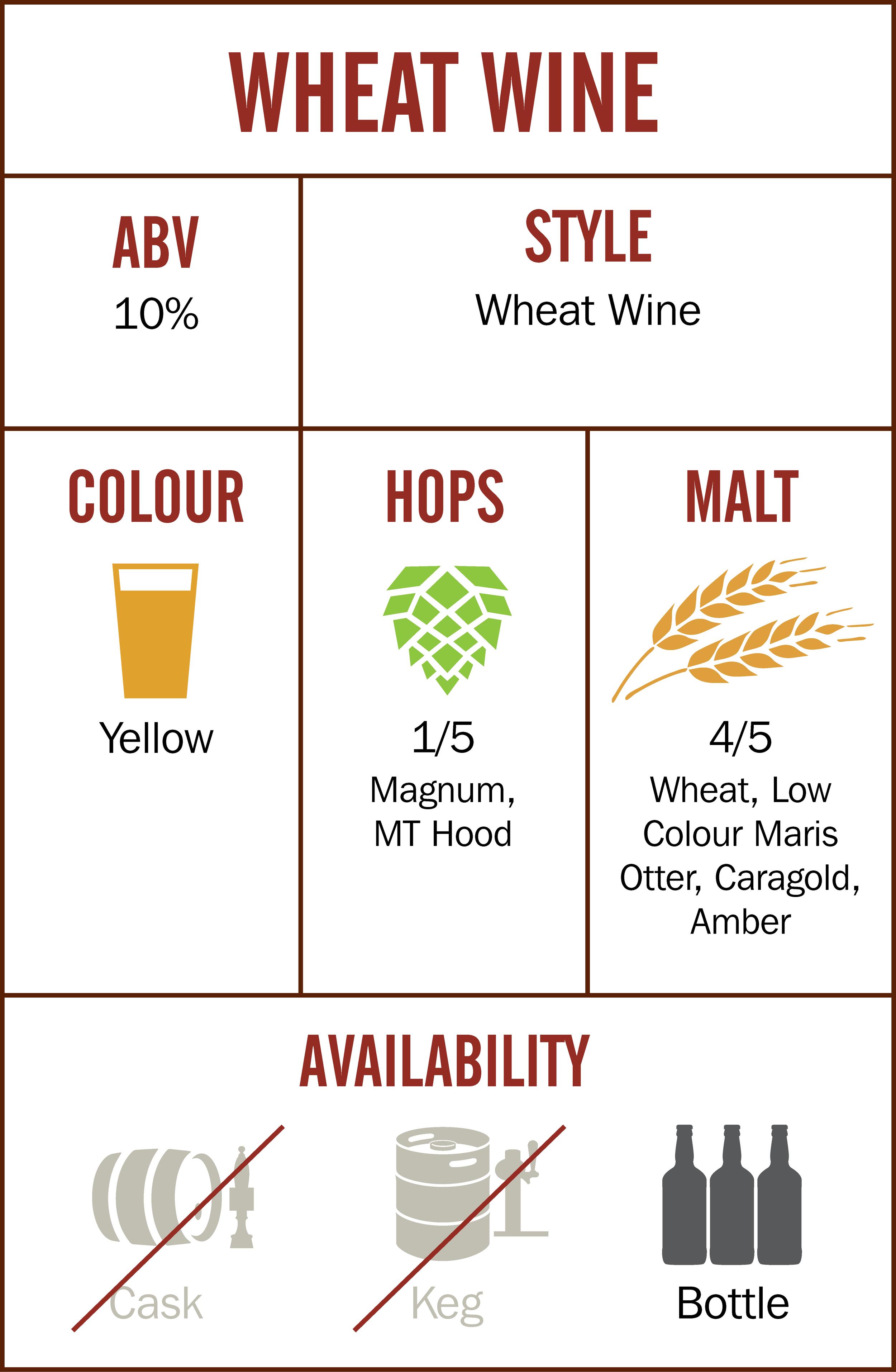 BBF Wheat Wine