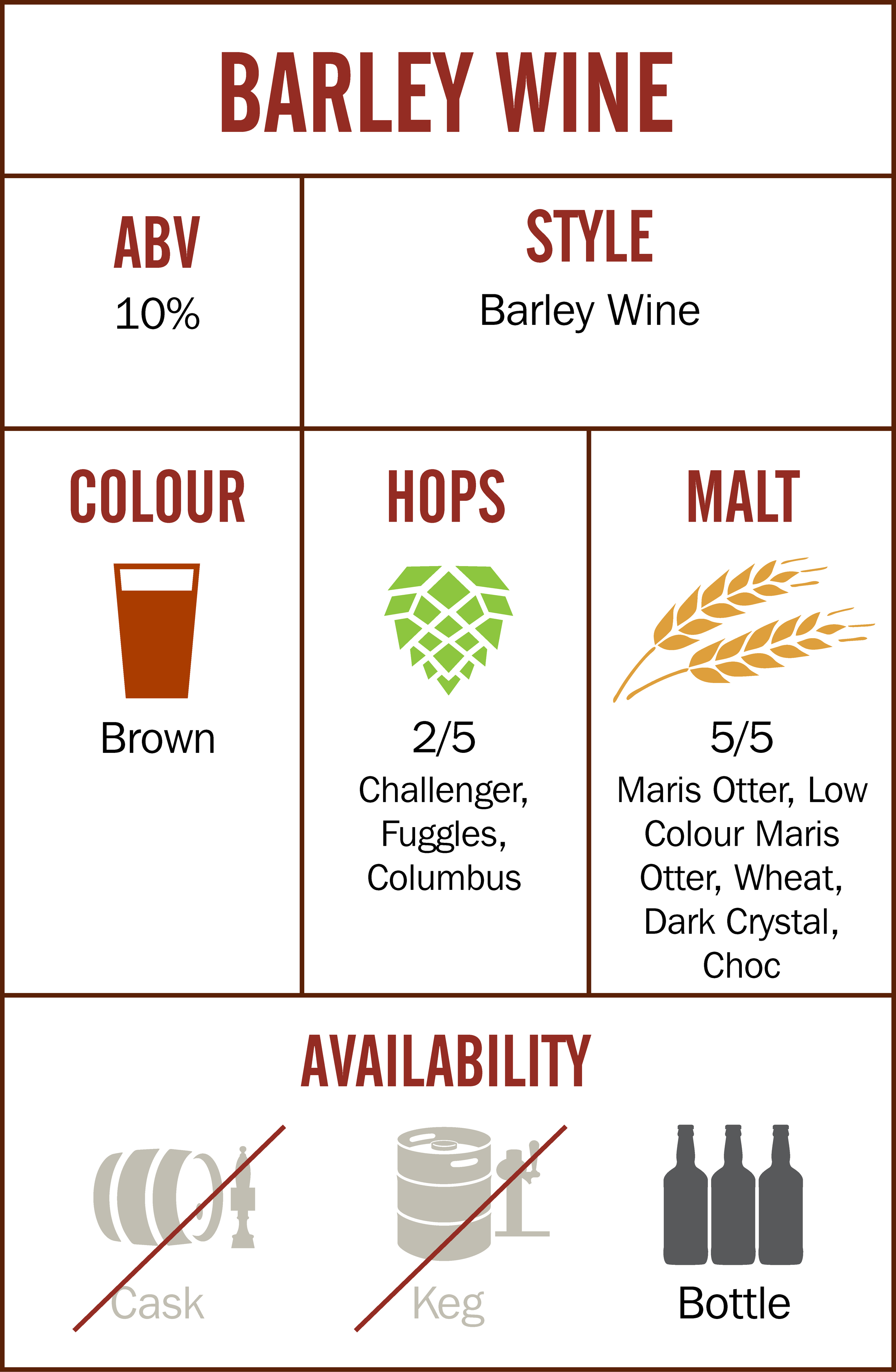 BBF Barley Wine