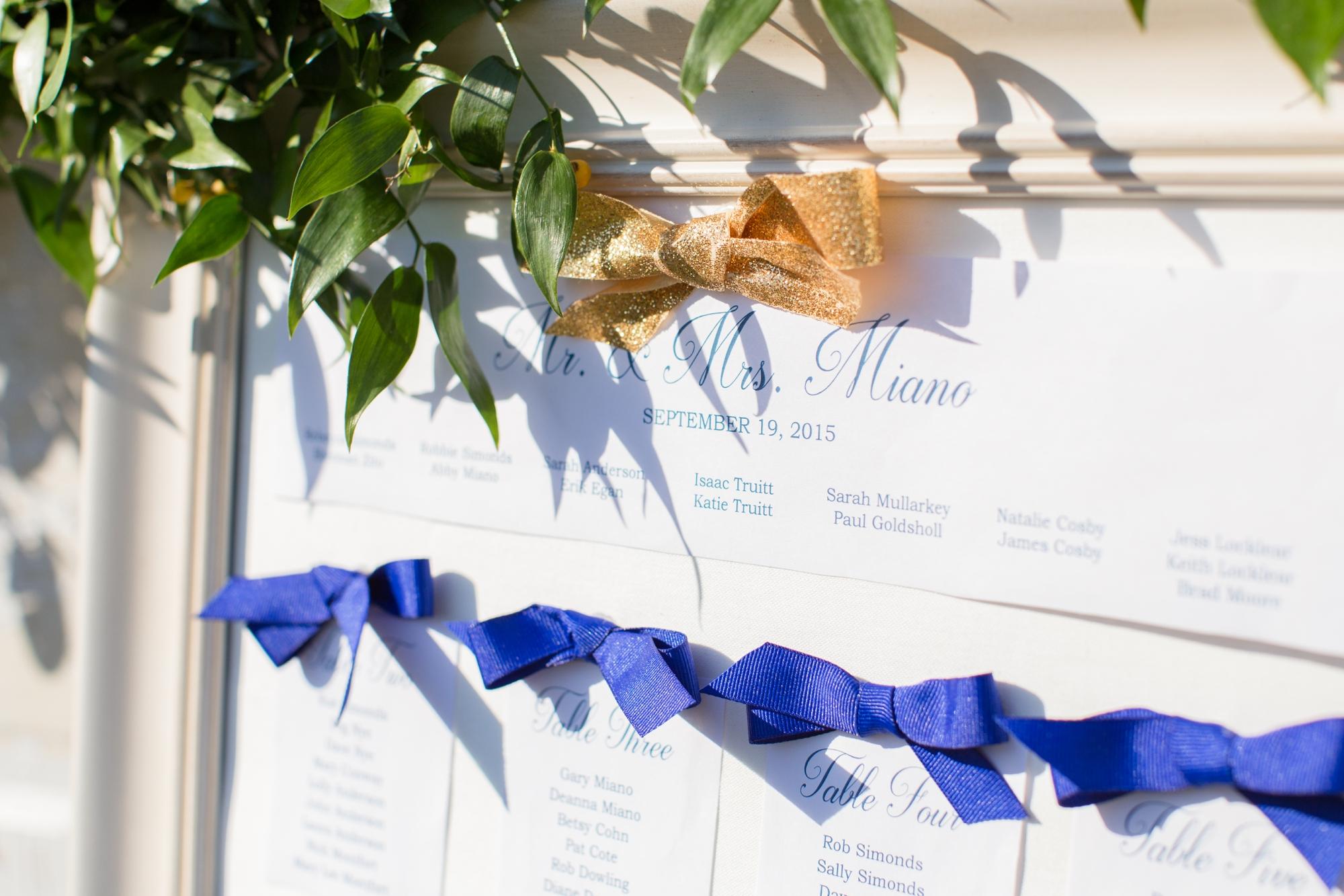 7-Miano Wedding Reception-682_anna grace photography maryland wedding photographer rockland estates.jpg