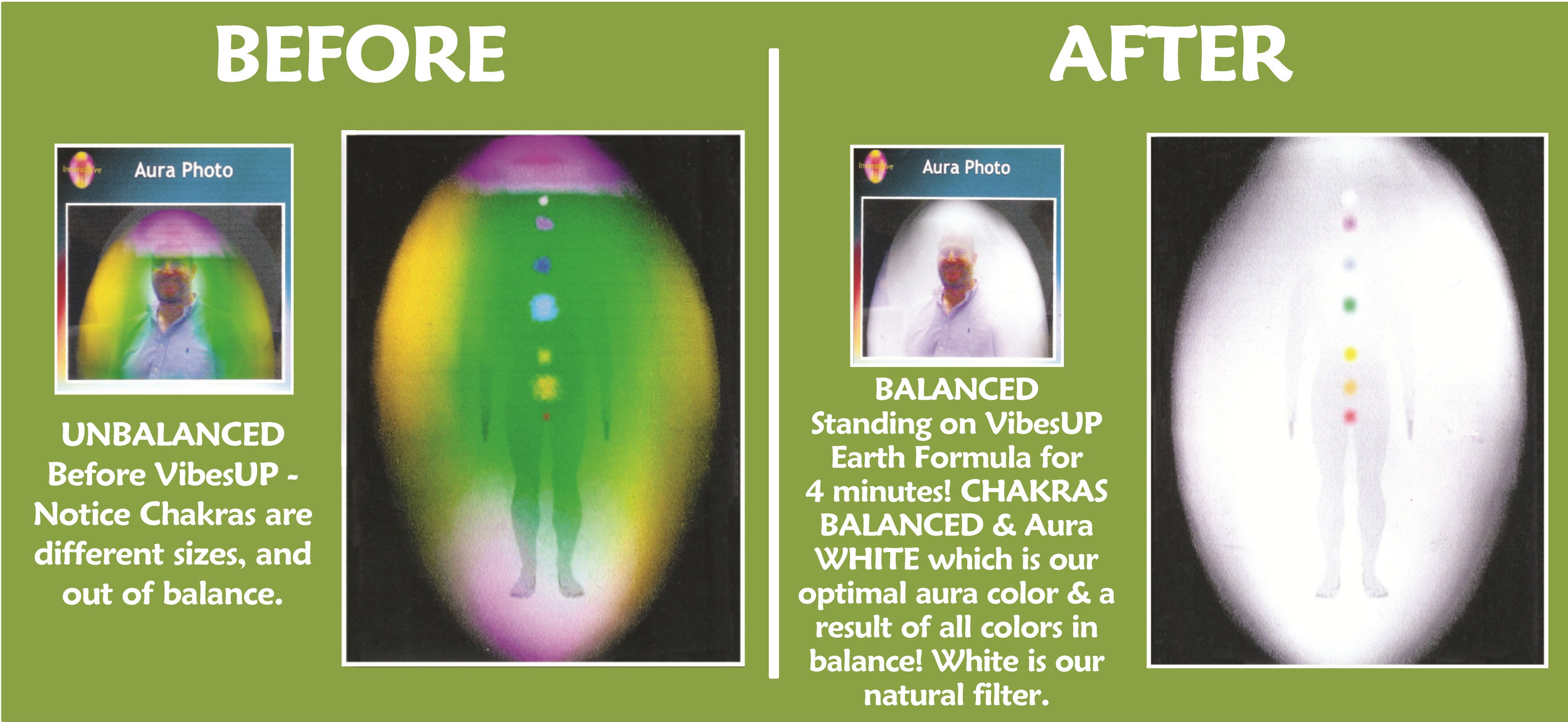 We were at a trade show and another booth had a special aura camera. We thought it would be fun to see what effects our Earth Energy has on the bottom of the Feet. Wow! were we pleasantly surprised!The balanced chakras with the beautiful white aura were a result of this man standing on the VibesUP earth material for 4 min