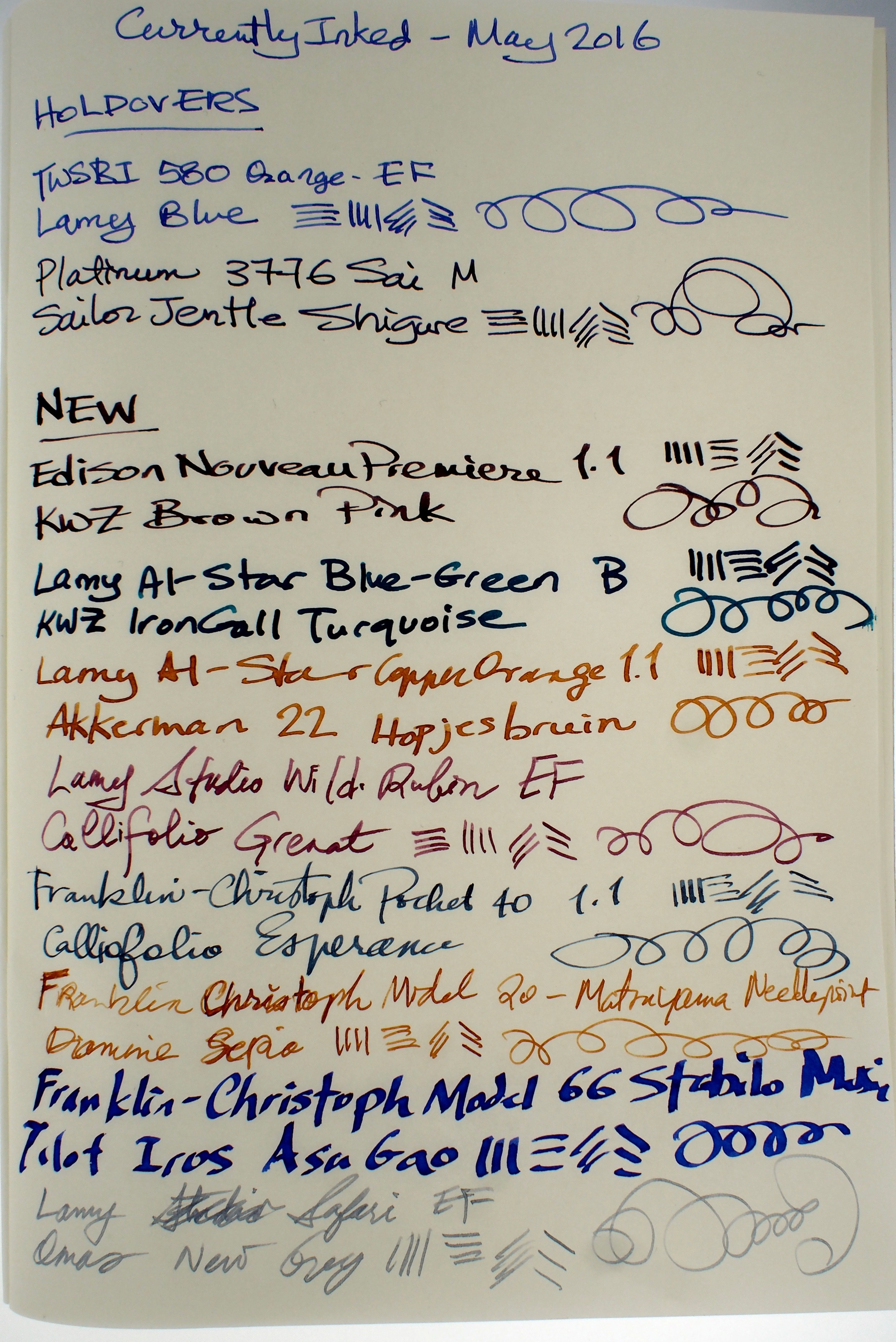 Pen and ink combinations