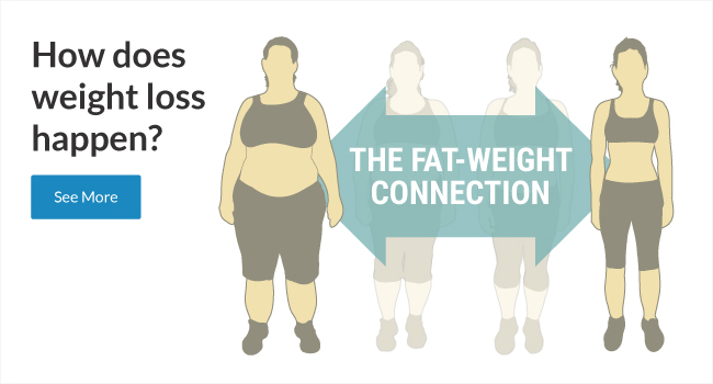 when should weight loss happen