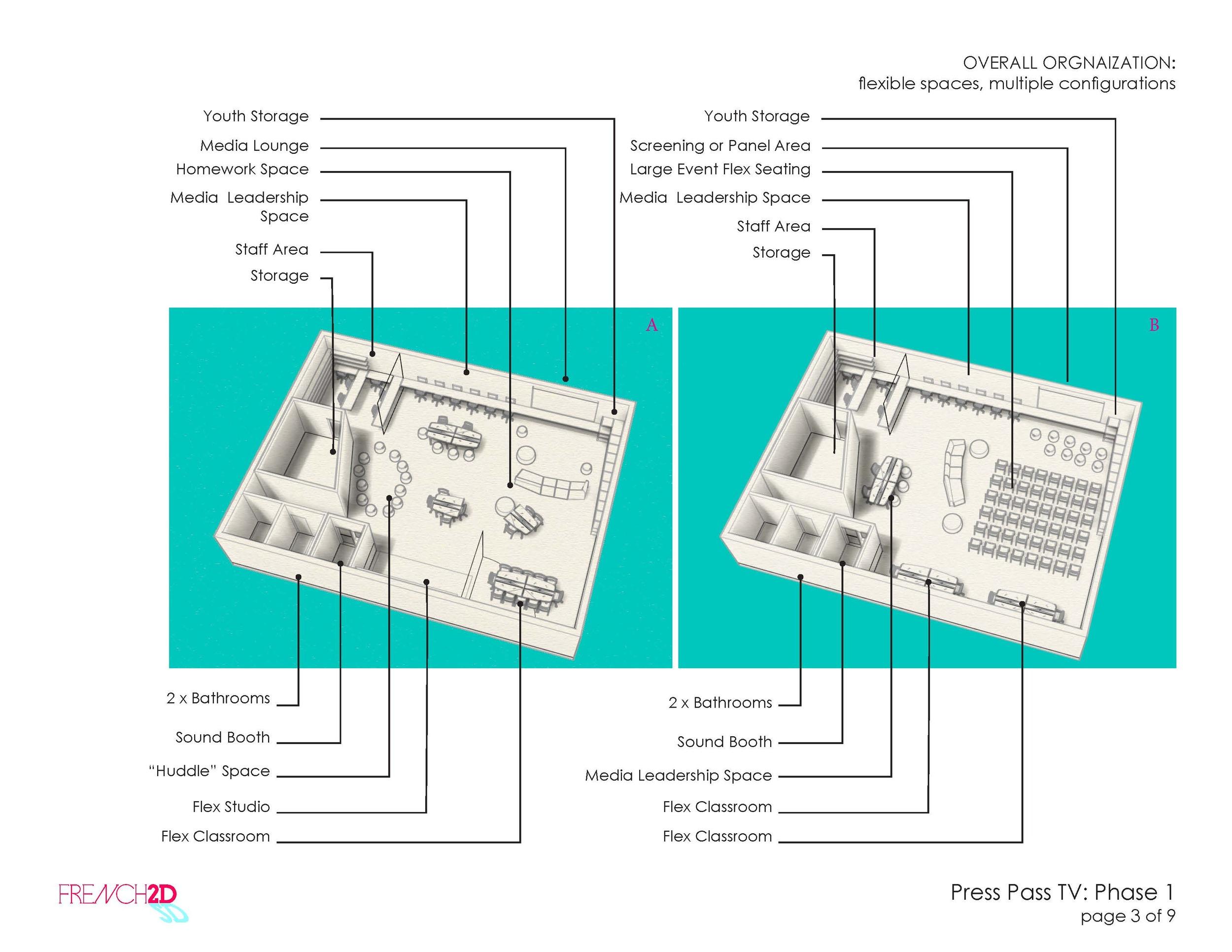 PressPassTV_Phase1_Study_3-31-14_Page_3.jpg