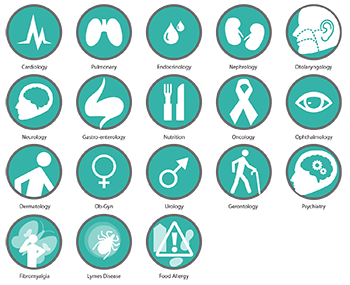 HelpMEwell icons for Community group