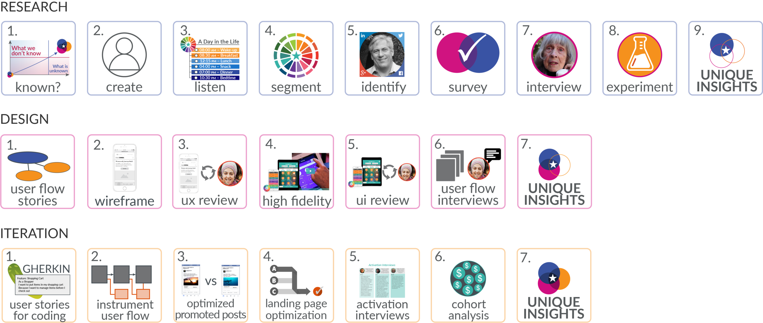 productTeams icons for services
