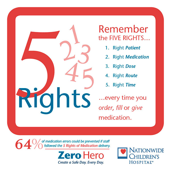 5Rights-Table-Clings-600.jpg