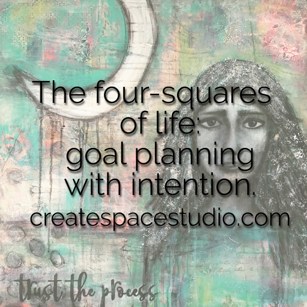 The 4-squares of life - goal planning with intention worksheet from createspacestudio.com