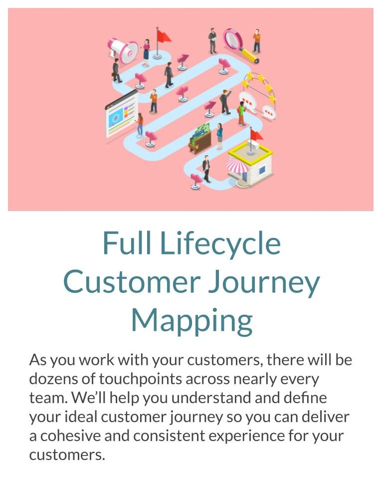 Brown Flag Group Website Success Lifecycle Mapping.jpg