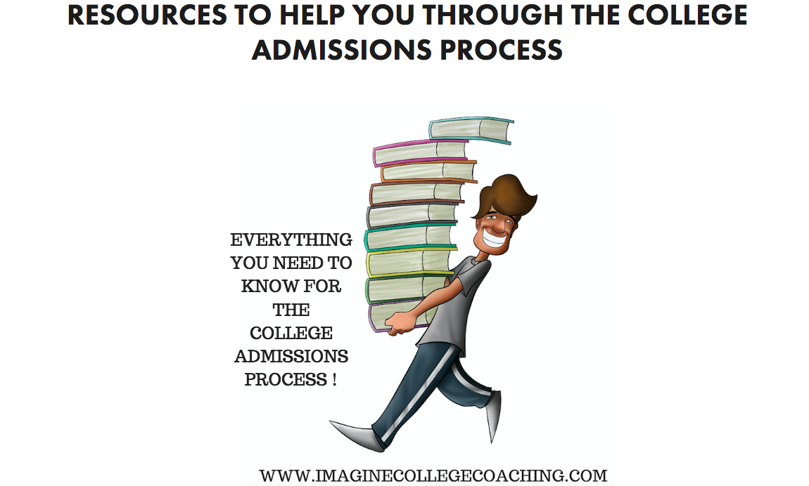 Resources for College Admissions
