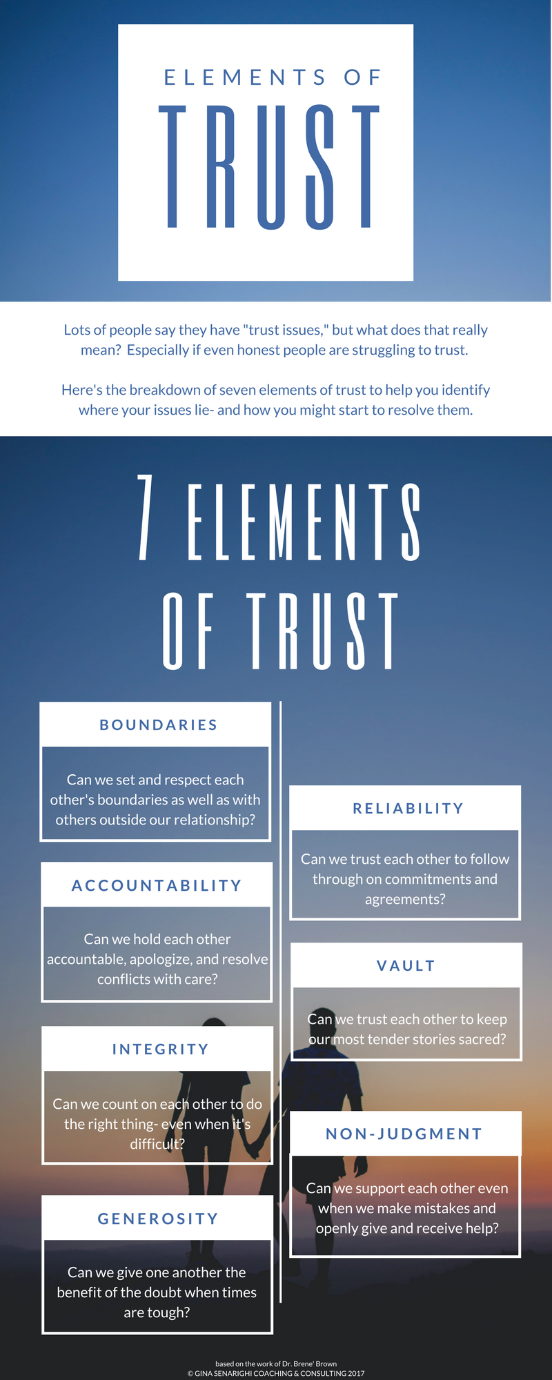 Seven Elements of rust PDF - Brene Brown Worksheet - Couples Worksheet