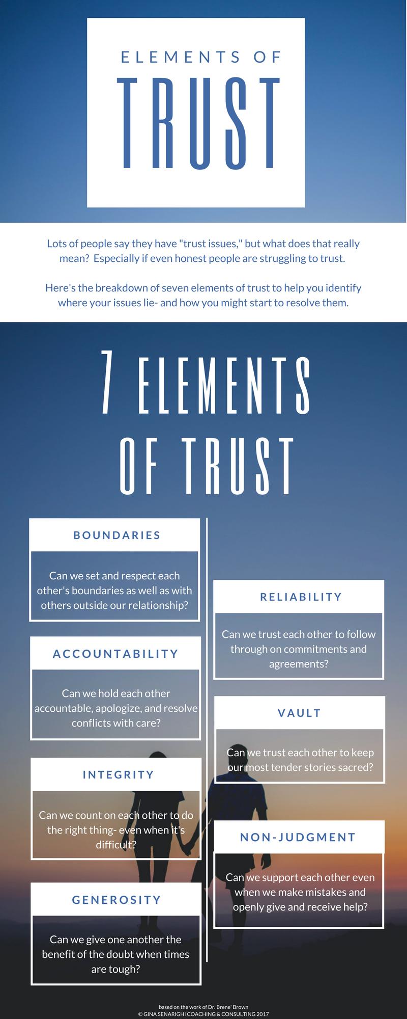 Seven Elements of rust PDF - Brene Brown Worksheet - Couples Worksheet