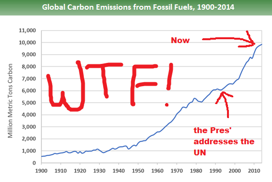Source: US environmental protection agency...with embellisments