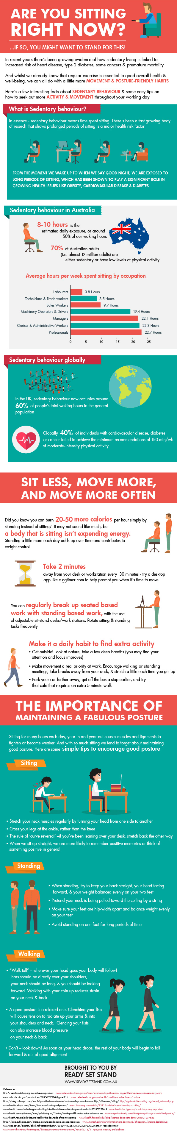 sedentary-living-infographic