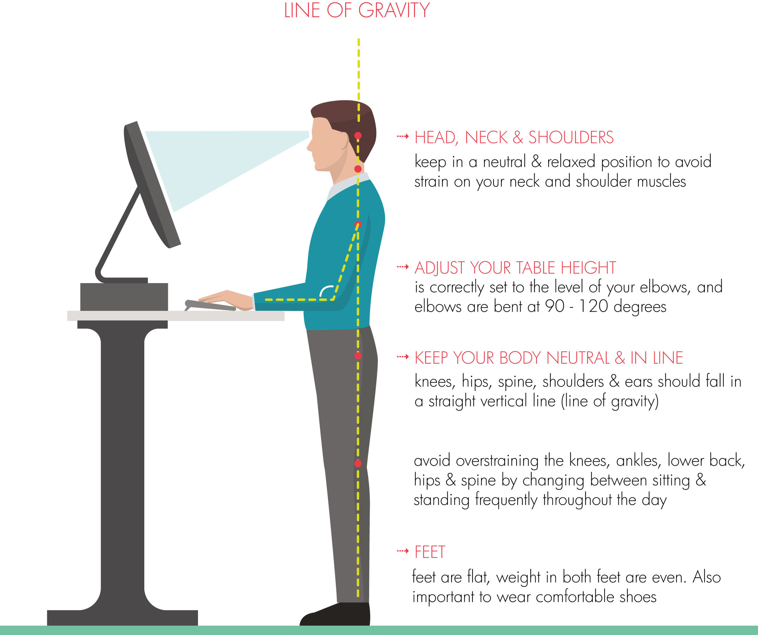 Standing Desk Tips - Check You Have The Correct Posture While Standing