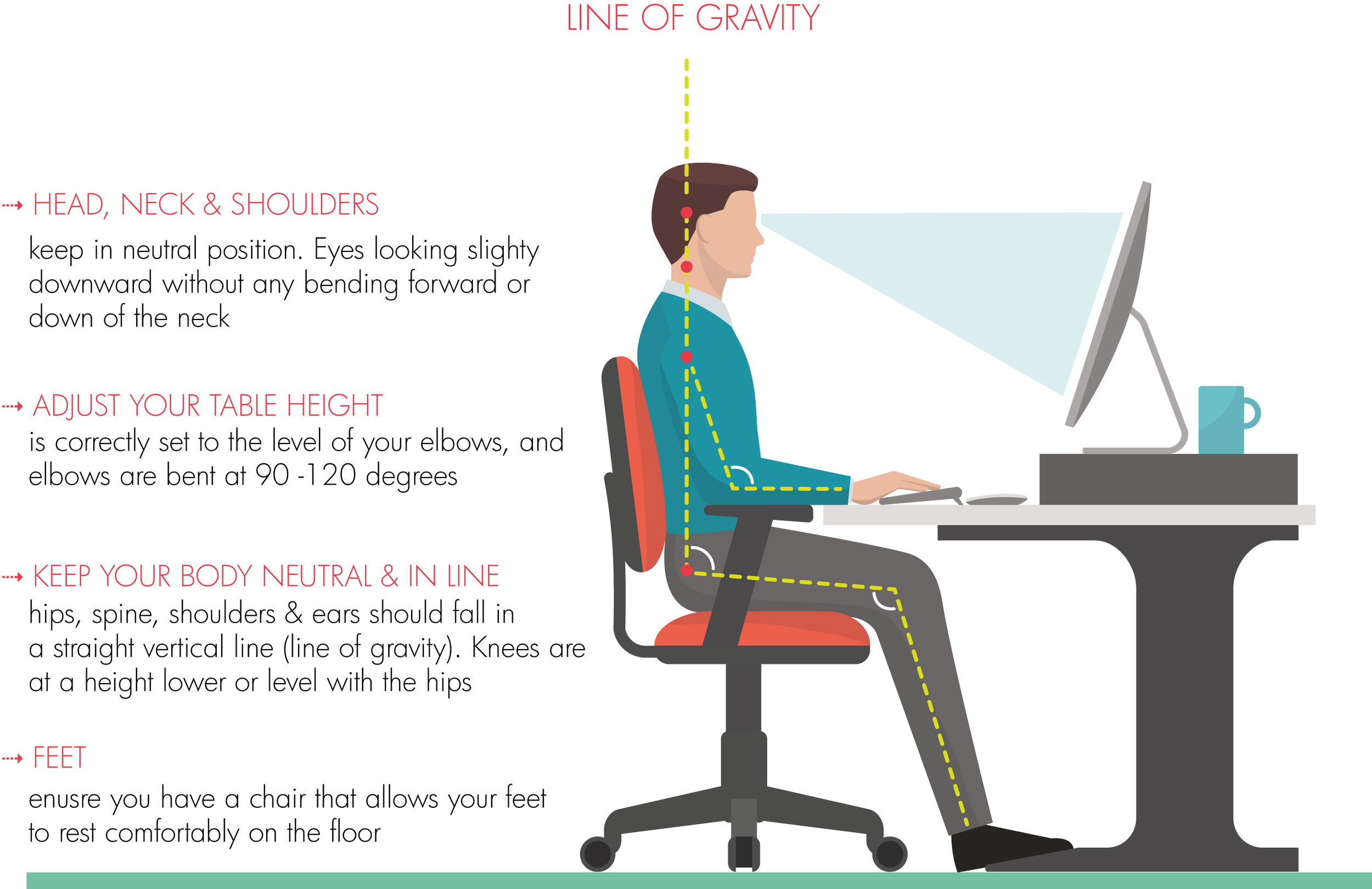 Standing Desk Tips - Check That You Maintain A Comfortable & Neutral Posture While Sitting