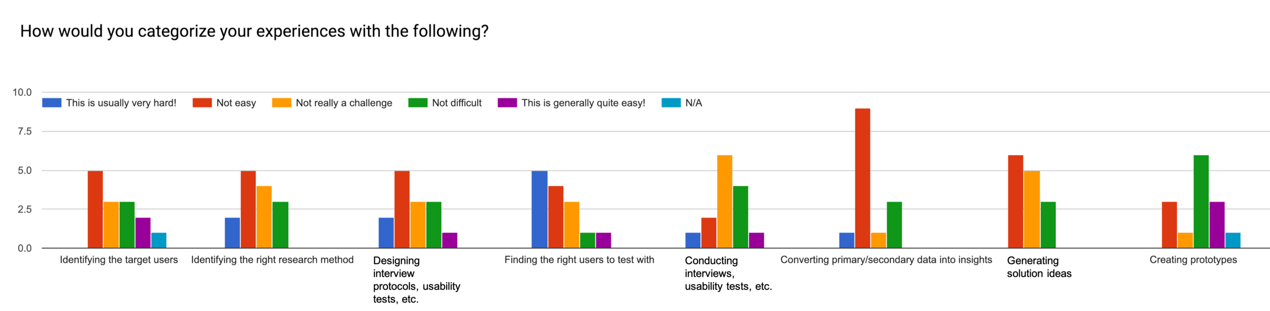 Huduku_survey1.png