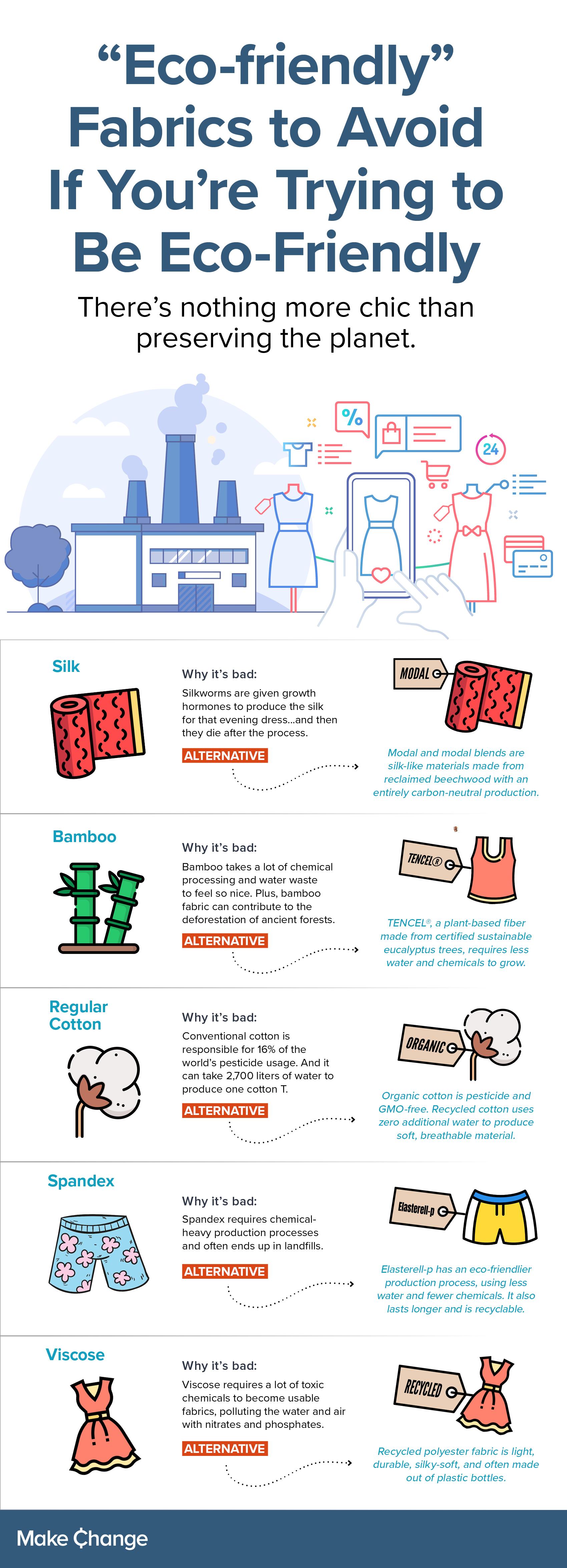 ecofabric-makechange-infographic.jpg