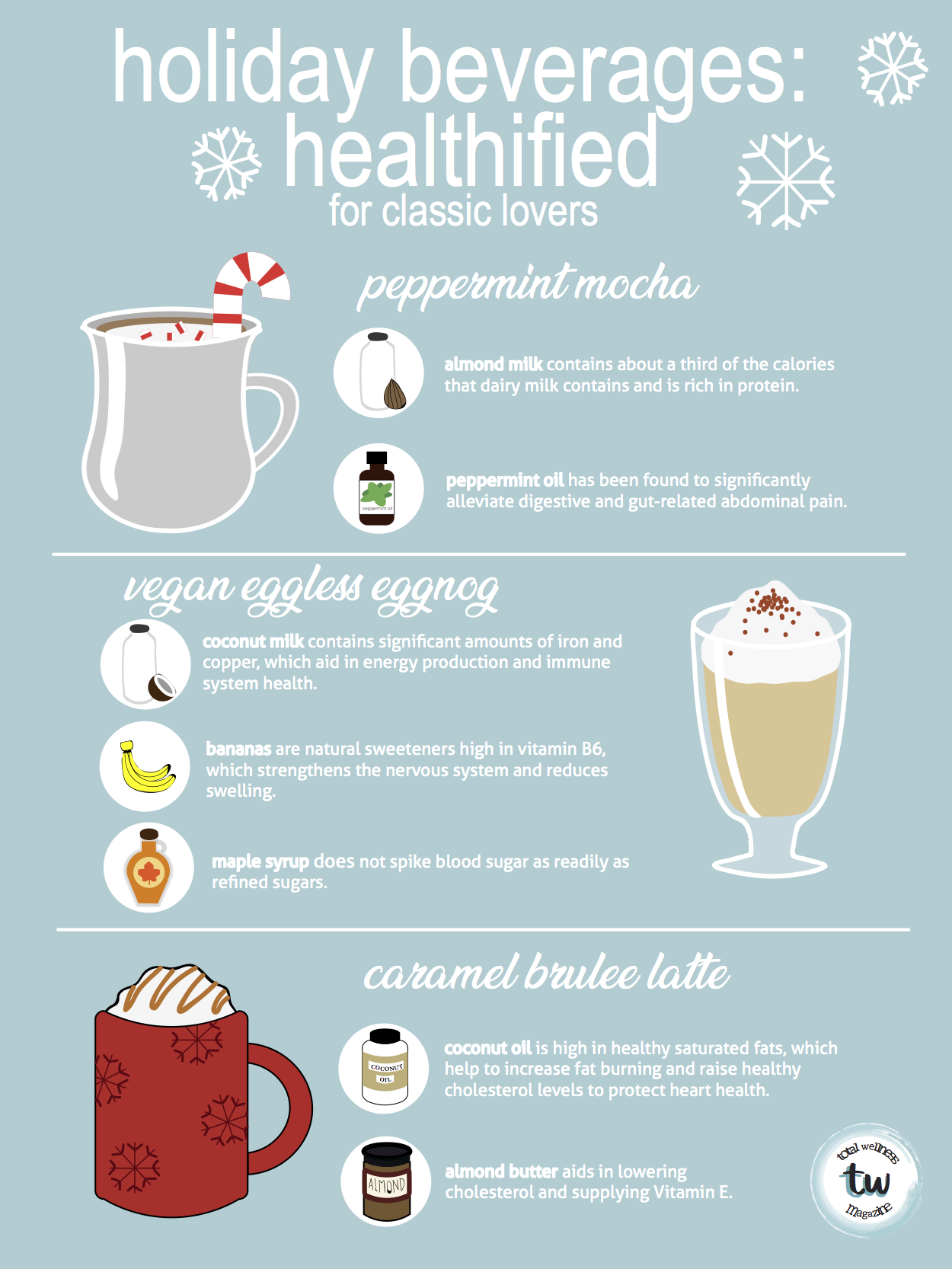 Holiday Beverages Healthified (FOR CLASSICS LOVERS) - TW Magazine.png