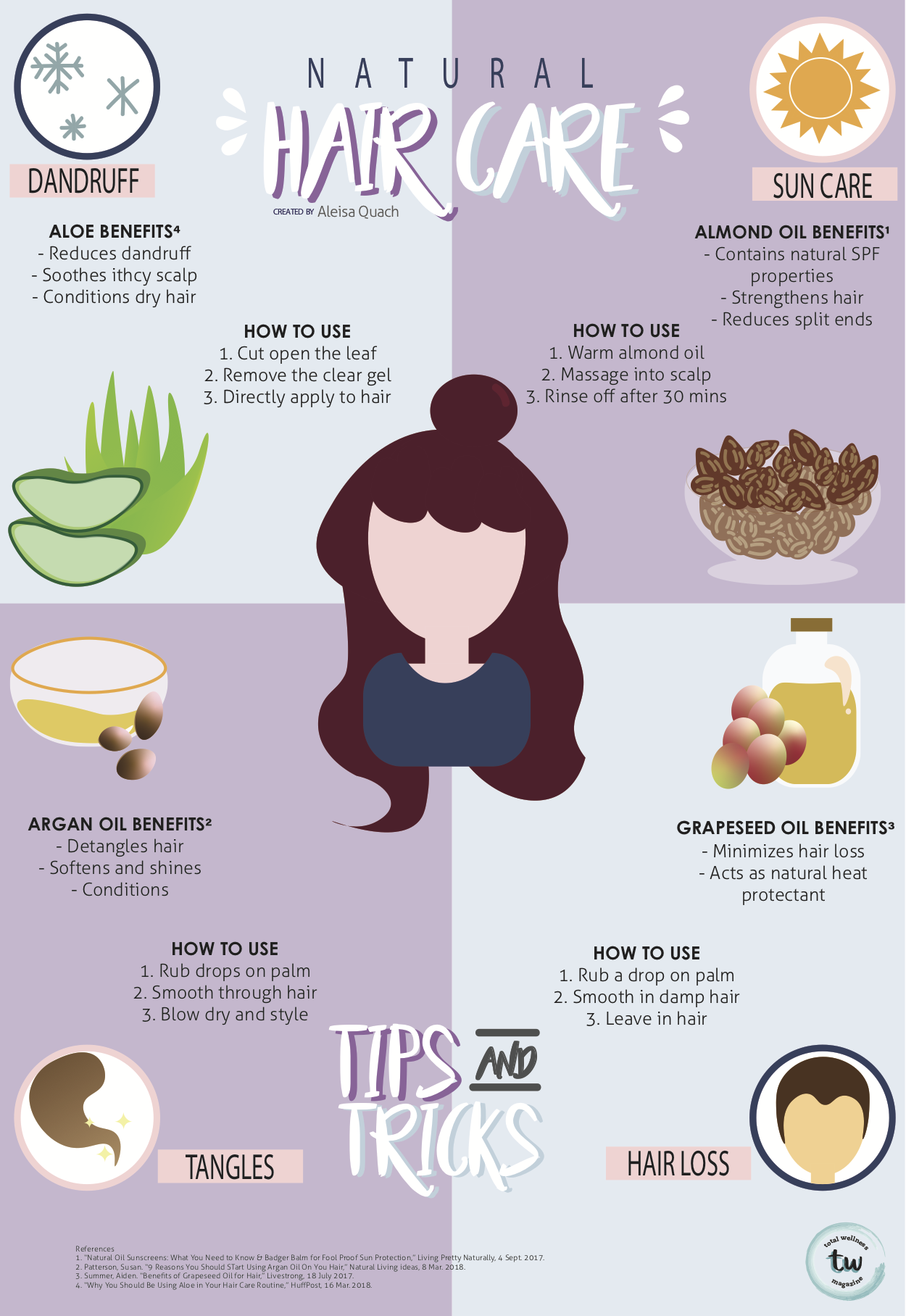 Hair Care - UCLA Total Wellness infographic.png