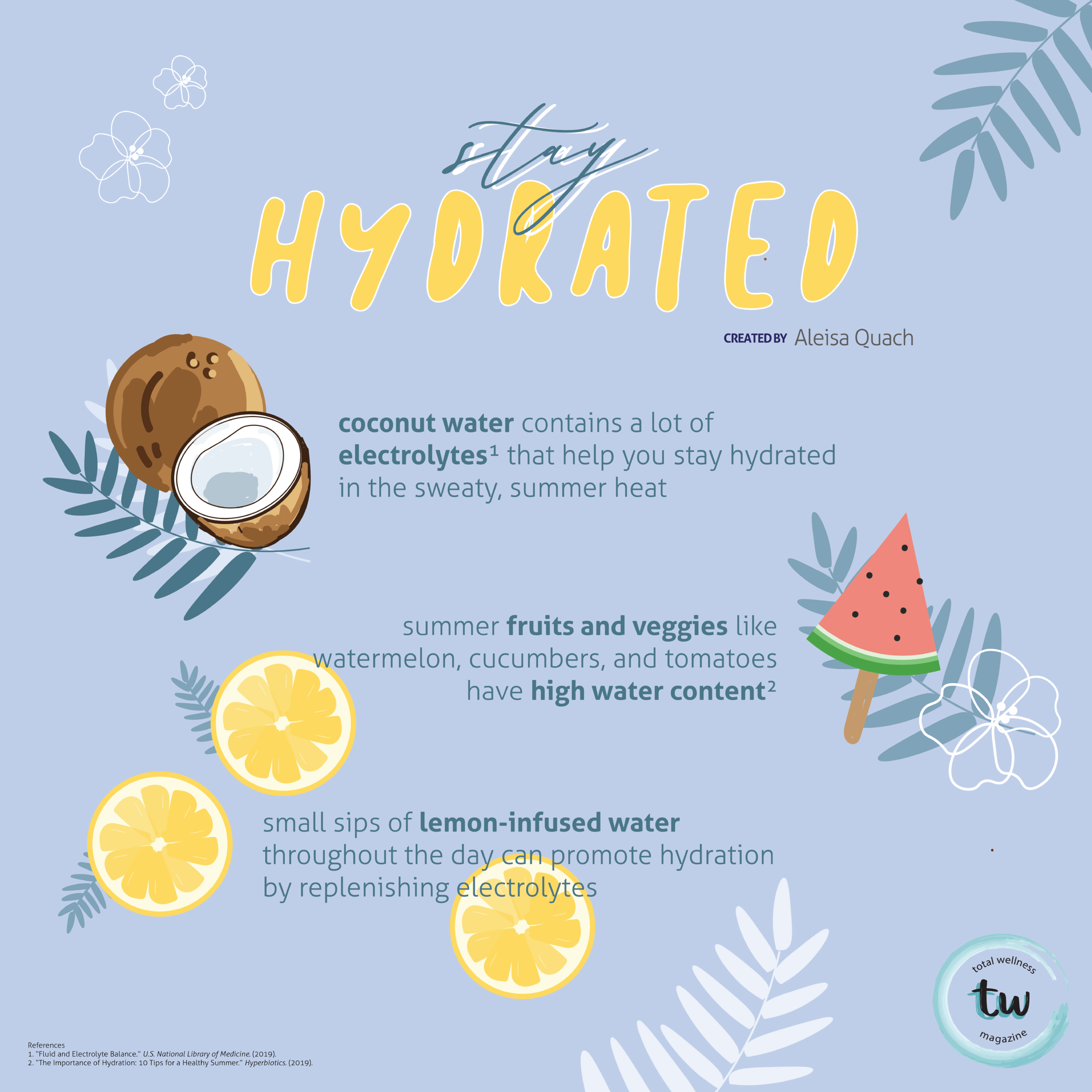 Stay Hydrated - UCLA Total Wellness infographic.png