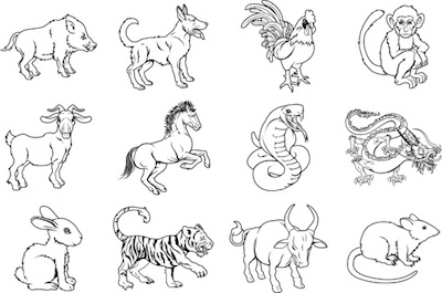 The Zodiac Signs. Image ©Getty