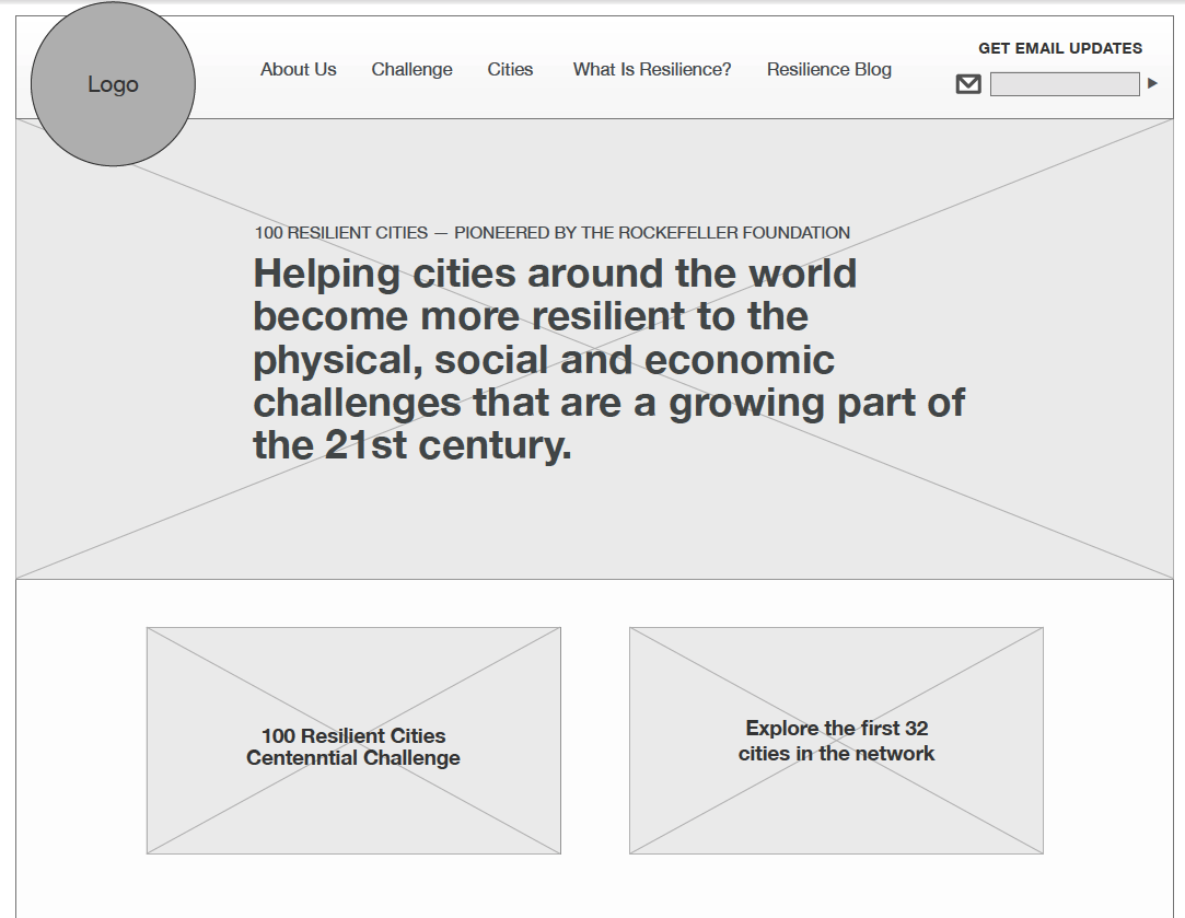 Wireframe for 100 Resilient Cities site